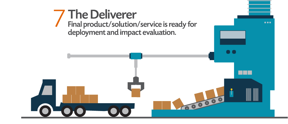 The Deliverer: Final product/solution/service is ready for deployment  and imapct evaluation.